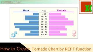 اعصار الرسم البياني عن طريق الدالة REPT #1 -كيفية إنشاء