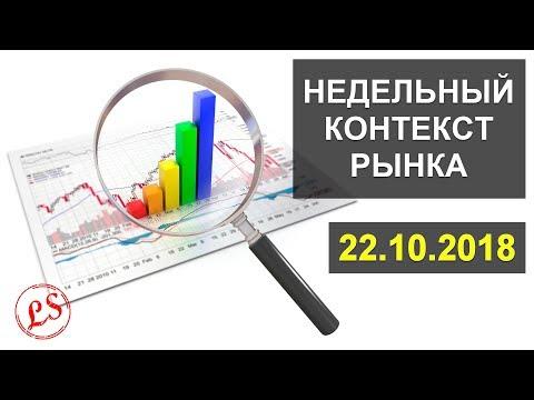 Недельный обзор контекста рынка от 2018-10-22
