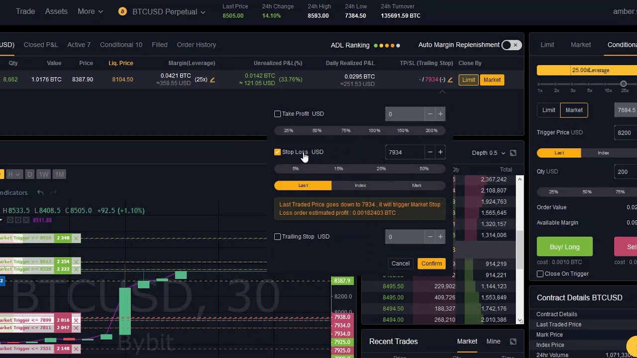bybit bot futures trading inizio bitcoin