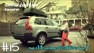 G.L.'s Hot 20 - 6/9/2012