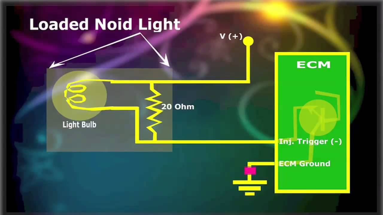 Wiring Diagram App L6 30 Plug Loaded Injector Noid Light - Youtube