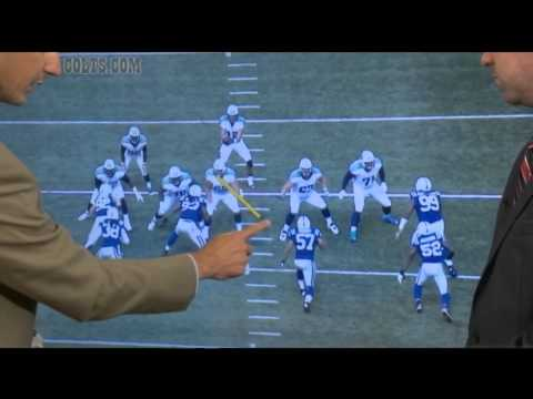 FILM ROOM: Colts 2014 Pass Rush w/o Robert Mathis