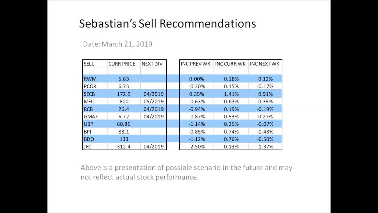 Sebastian's Stock Trading Recommendations 20190321