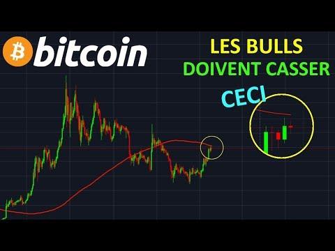 BITCOIN LA RÉSISTANCE QUE LES BULLS DOIVENT CASSER !? btc analyse technique crypto monnaie