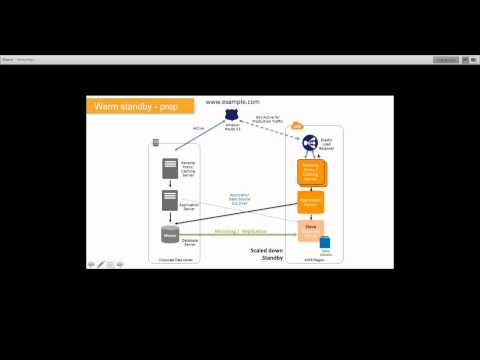 AWS Webcast - Discover Disaster Recovery Solutions in AWS Cloud