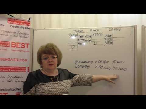 Школа бухгалтеров и аудиторов Урок 5 08 Бухгалтерский учет Выбытие основных средств