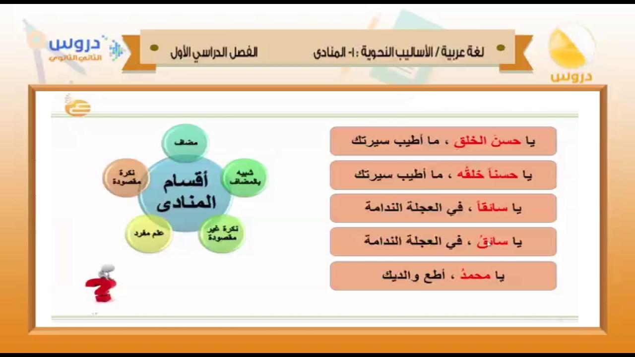 الثاني الثانوي الفصل الدراسي الأول 1438 لغة عربية الأساليب النحوية المنادى Youtube