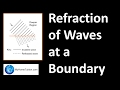 Refraction of Waves at a Boundary | Waves