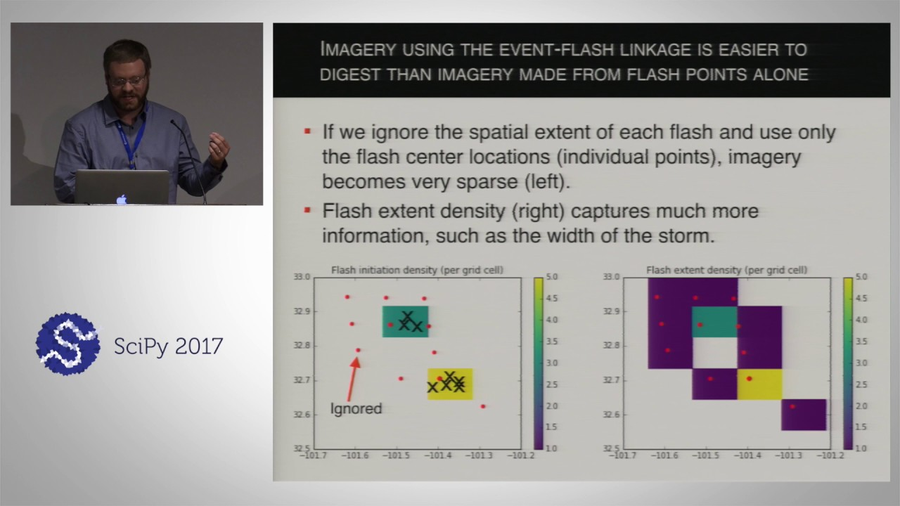 Image from From the Field to Geostationary Orbit - Mapping Lightning with Python
