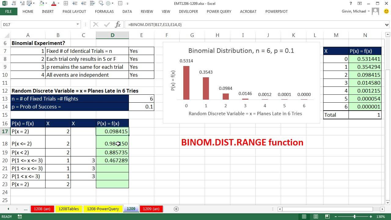 Range Function For Calculating Binomial Probabilities