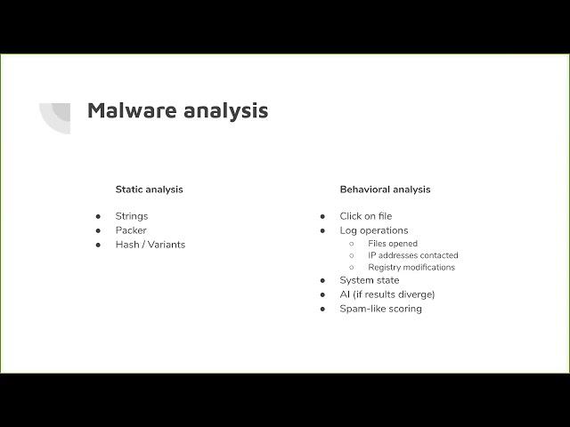 Anti-Malware 0-day e Threat Intelligence