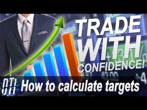 """How to trade Futures! - Stock Trading & Coming Up With Targets """"Find targets the right way!"""""""