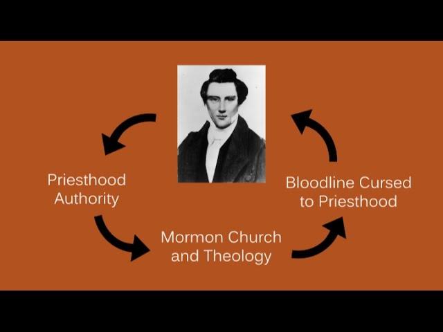 Mormonism's Catch 22