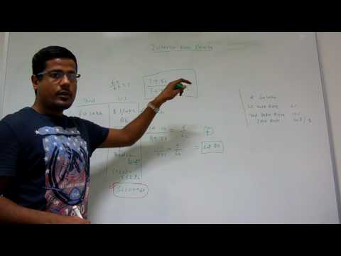 Interest Rate Parity Theory in Forex - By CA Gopal Somani