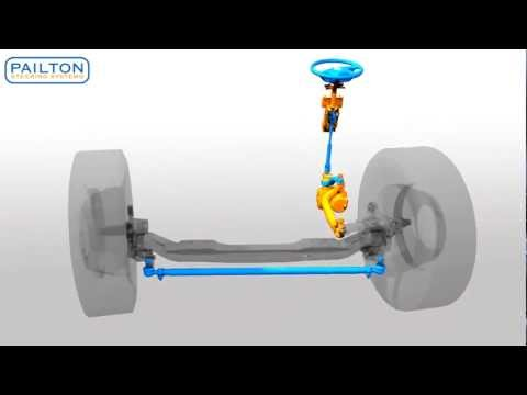 Steering Wheel System Animation