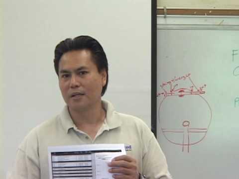 2010 Kauaibots - Project Management Overview