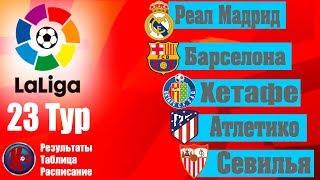 Футбол.Ла Лига 2019/2020 Чемпионат Испании 23 тур Обзор Результатов
