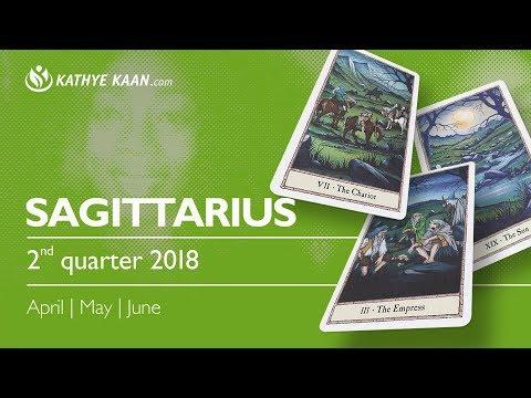 SAGITTARIUS FORECAST 2018 💕💕💕APRIL MAY JUNE