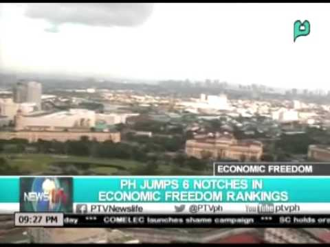 NewsLife: PH jumps 6 notches in economic freedom rankings || Feb. 2, 2016