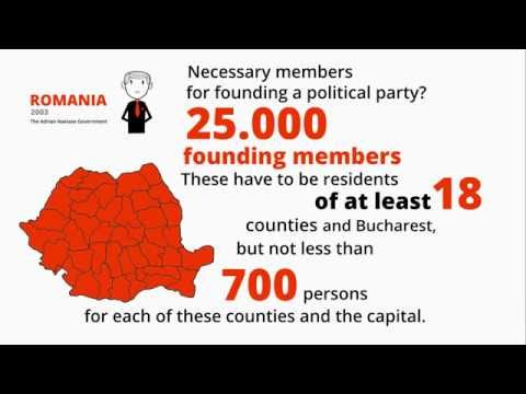The Legislation of the Political Parties in Romania