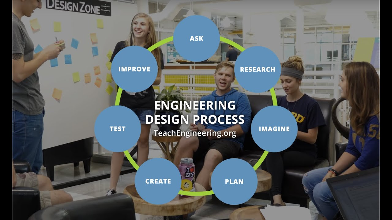 Engineering Design Process - TeachEngineering
