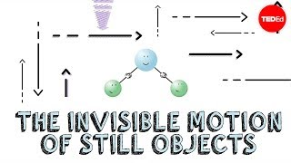 The Invisible Motion Of Still Objects - Ran Tivony