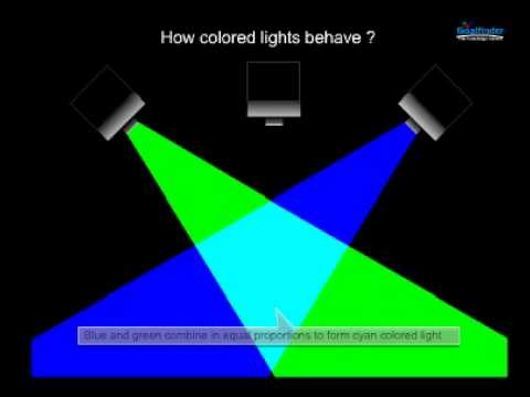 How Are Millions Of Colors In Light Formed By Combination Three Primary Color