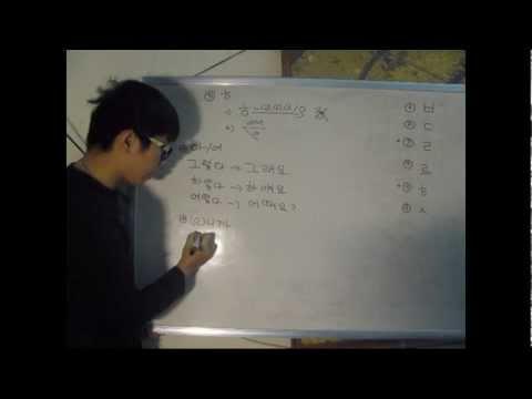 [TOPIK Trung cấp] Bài 2: Động từ bất quy tắc ~ 불규칙 동사