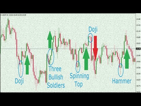 how-to-best-trade-japanese-candlestick-forex-trading-strategy-for-beginners-(correct-and-failed-way