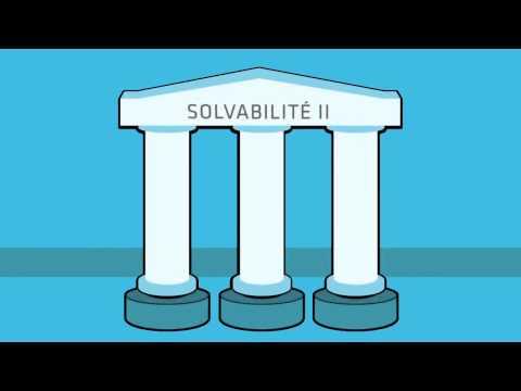 Vidéo Solvabilité II