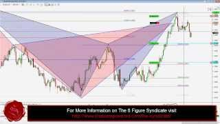 Forex Trading: Evaluating a Trade/Protecting Risk Exposure