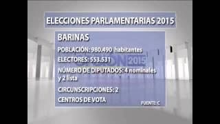 Estado Barinas- Elecciones Parlamentarias 2015