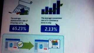 How to create KILLER e-Commerce-Produktseiten