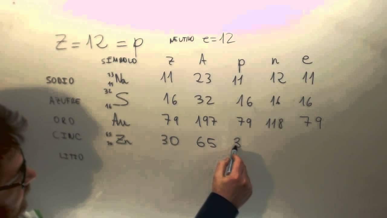 tabla numero atomico numero masico fisica y quimica 3 eso. Black Bedroom Furniture Sets. Home Design Ideas