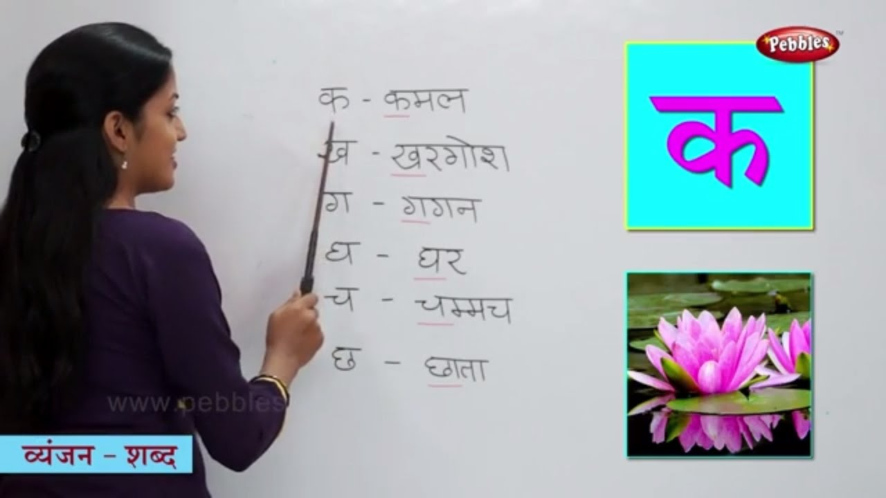 Learn Hindi Alphabets And Words With Pictures