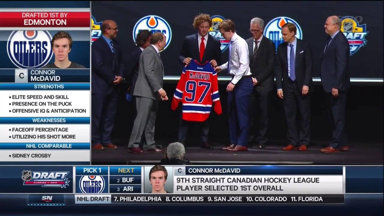 2015 NHL Draft 1 Overall Pick Connor McDavid Edmonton