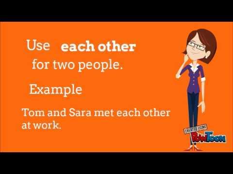 Reflexive and Reciprocal Pronouns