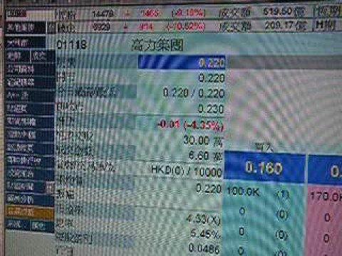 2008-10-10 金融海嘯, 開始引發股災! (一覽) - YouTube