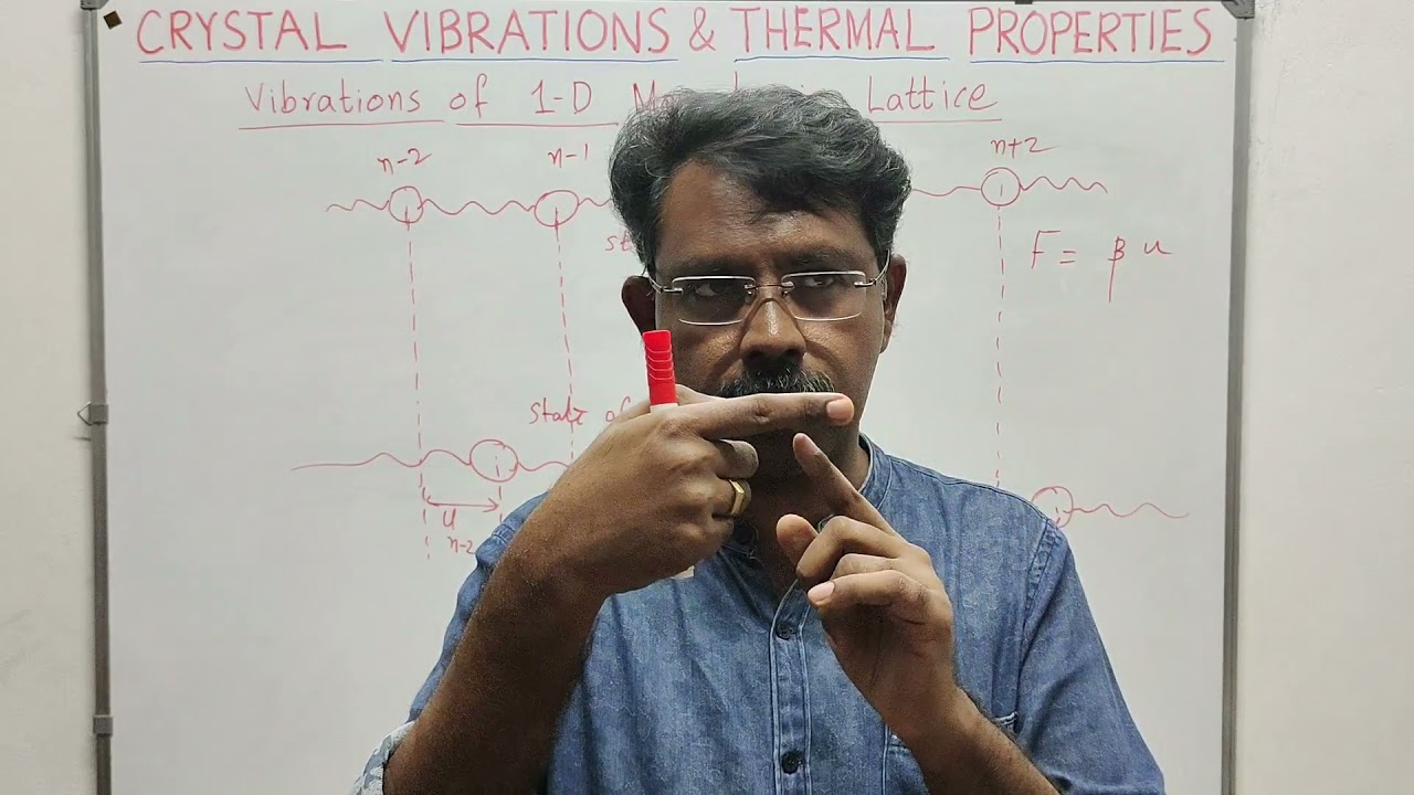 Download Crystal Vibrations - Part I by Dr. Alex Mathew , Asst. Prof , UC College