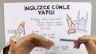 İngilizce Cümle Kurma - Hızlı ve Kolay İngilizce Ders Videosu