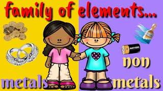 Elements, metals & non-metals for kids