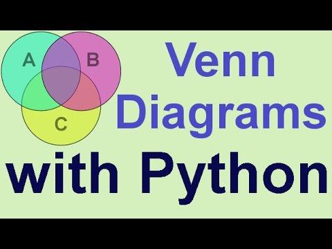 Draw Venn Diagram In Python Diy Enthusiasts Wiring Diagrams
