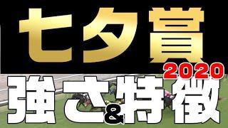【七夕賞2020】有力馬は?夏の福島重賞攻略。強さと特徴。前走レースにヒントあり、予想材料として特徴を整理解説(競馬初心者にも楽しんでもらえるよう分かりやすい解説を心がけました)