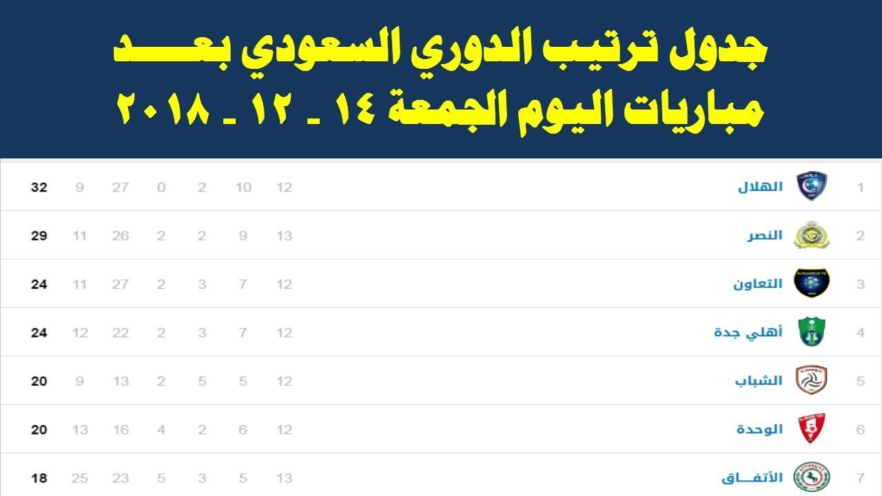 جدول مباريات الدوري السعودي اليوم السبت