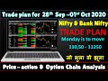 Bank Nifty & Nifty tomorrow 28th Sep 2020 daily chart analysis | Nifty Views & Trend for Tomorrow.