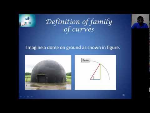 Calculus Introduction