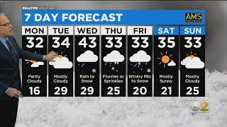 Cbs 2 meteorologist tim mcgill has the 5:30 p.m. forecast for sunday, dec. 27, 2020.