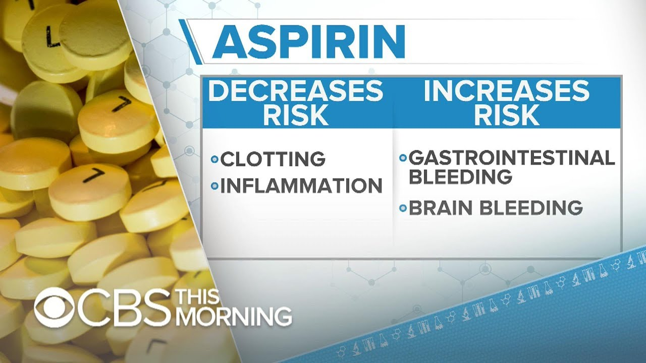 does-daily-aspirin-therapy-work