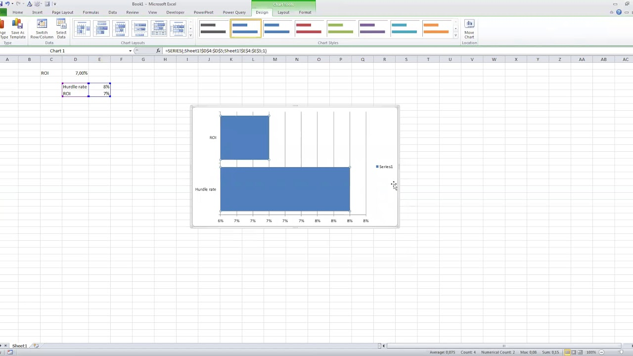 medium resolution of Conditional Formatting of Excel Charts - Peltier Tech Blog