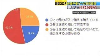 俳優業界にも打撃 80%が「借金など必要」と回答(20/04/03)